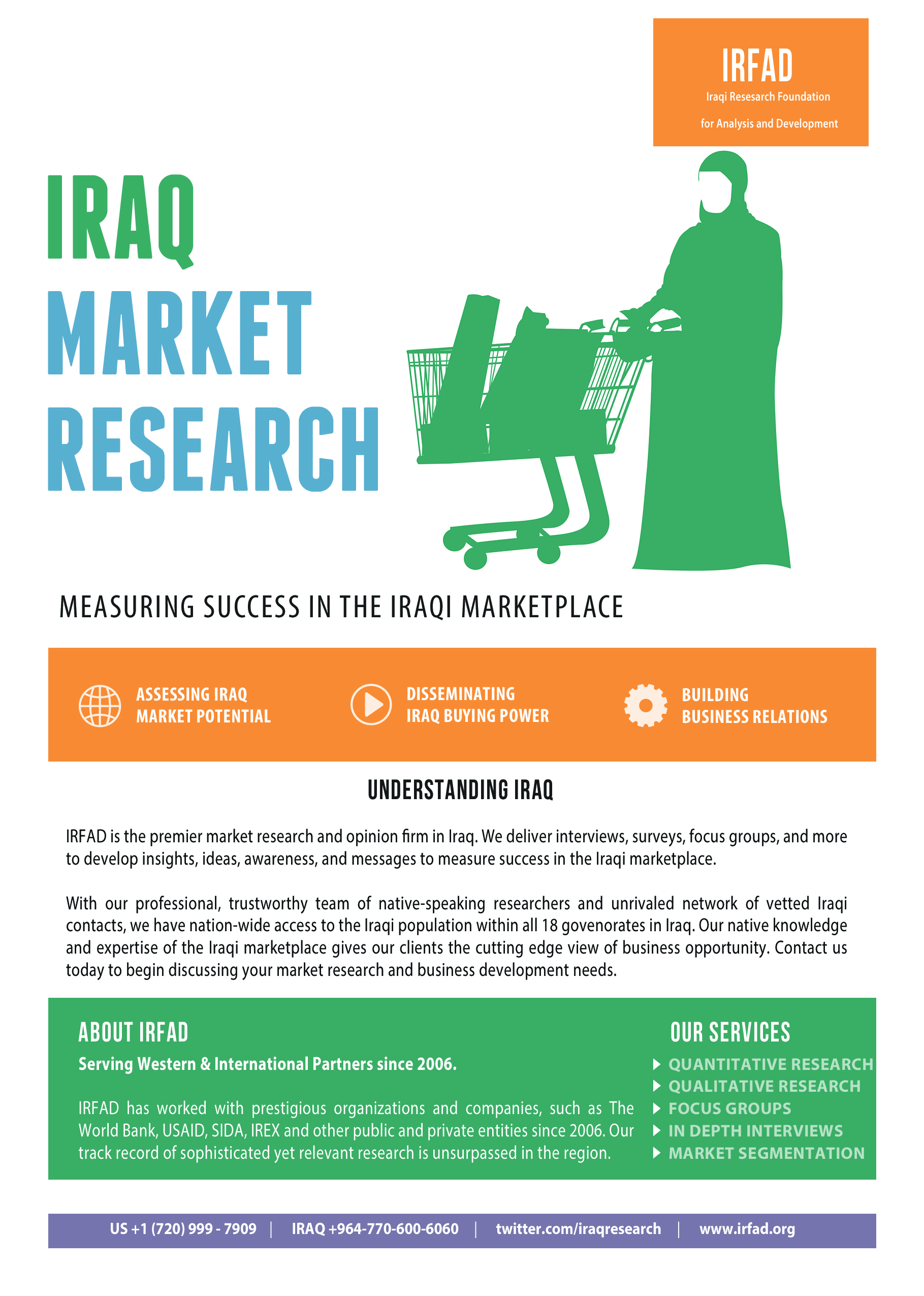 Iraq Market Research